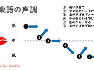 「広東語で香港飲茶#6」は油菜(野菜メニュー)です。