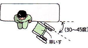 車椅子への乗り移りには安全試験があること
