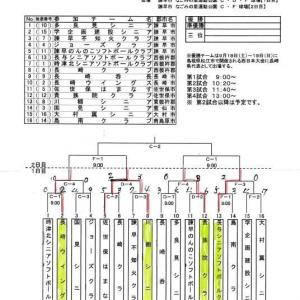 第25回西日本シニアソフトボール大会 ベスト4 (^O^)/~~♪
