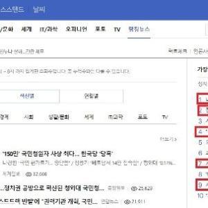 令和元年スタート~韓国でも報道、高い関心。日韓関係は改善兆し見えず~