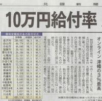 10万円の給付率