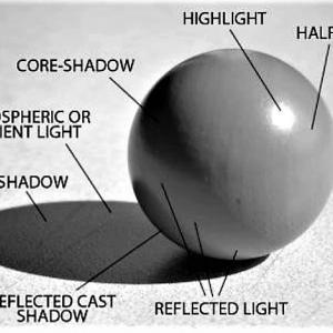 光と陰の表現《改訂・再掲》 - Expression of light and shadow -