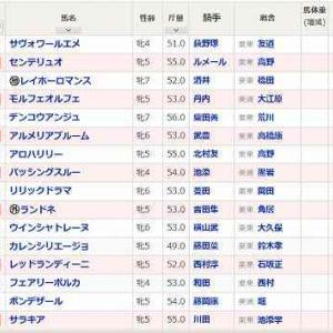 (7)小倉~愛知杯予想