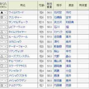 (42)中山~マーチS予想