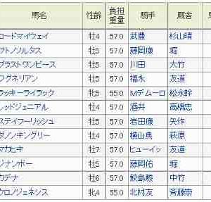 (44)阪神~大阪杯予想