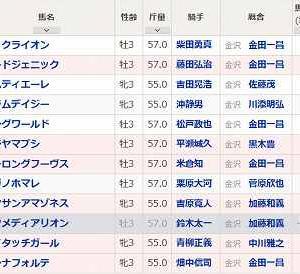 [58]金沢~石川ダービー予想