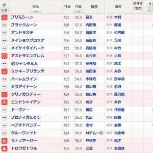 (93)新潟~関屋記念予想