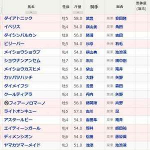 (96)札幌~キーンランドC予想