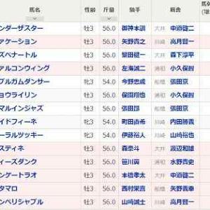 [104]川崎~戸塚記念予想