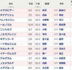 (104)中京~阪神ジャンプS予想