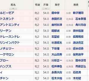 [108]園田~園田プリンセスカップ予想