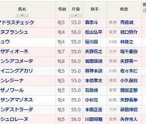 [23]川崎~エンプレス杯予想