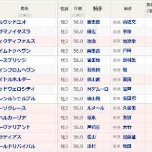 (99)中山~セントライト記念予想