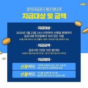 韓国のコロナ給付金(京畿道金浦)「경기도재난기본소득」、申請。