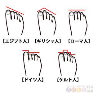 ZOZOMATで足計測♪ 私の足はやっぱりか…