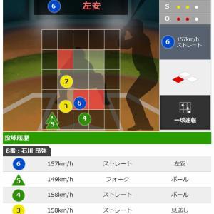 澤村、プロ入り最速158キロも‥いかんぜよ‥。