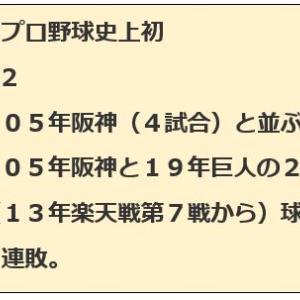 澤村の海外FA宣言を語る前に日本シリーズをちょっと振り返る。