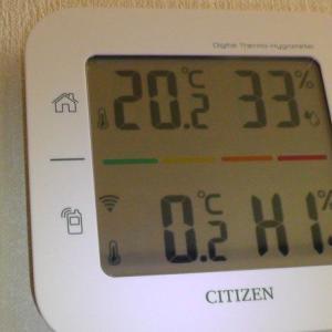 20℃ならギリギリ寒くない