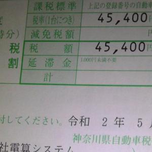 車やバイクの税金を払う