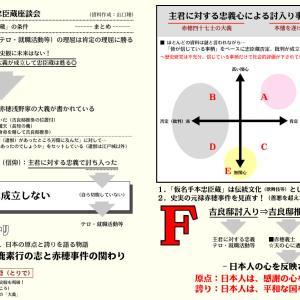 新生「忠臣蔵」の条件☆資料公開