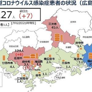 7月23日・広島県内のコロナ感染者数が新たに16人確認。