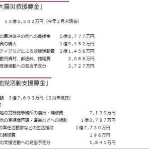 東日本大震災の時の共産党が集めた募金の使い道