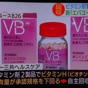 ★ビタミン剤のビタミン不足と「化粧品の宣伝費」