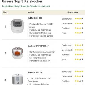 「炊飯器」オーストリアで買うなら・・・