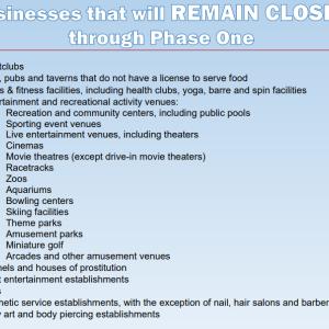 ネバダのビジネスも段階的に再開です