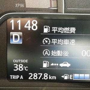 38度!暑いよ