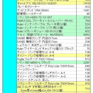 2016年も3万円でオツリはきたのか?