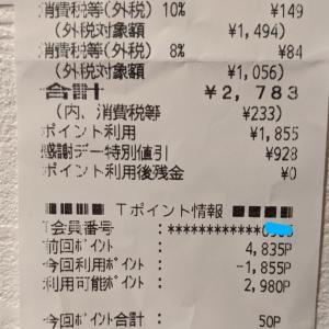 今日は20日〜ウェル活デー〜