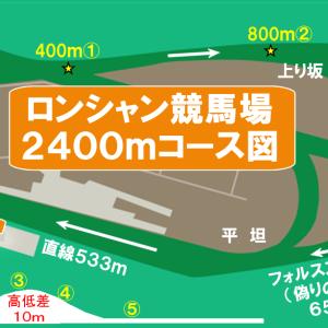 パリロンシャン競馬場2400mコース図&騎手目線動画と現在の馬場状態