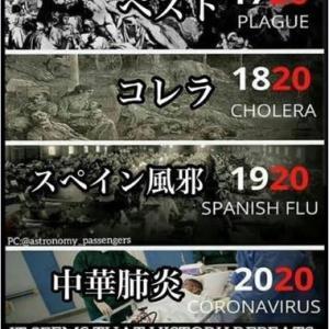 100年毎に大病が発生?