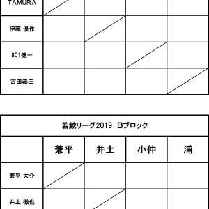 若鯱リーグ2019 開催