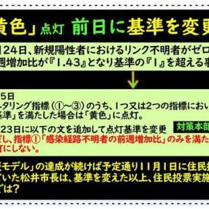 維新流!吉村大阪府知事が大阪モデルだと通天閣の信号が黄色になっちゃうので、こっそり基準を変えていた笑笑 山中教授「結果を見て基準を変える。大阪はもはや科学じゃなく政治が基準」