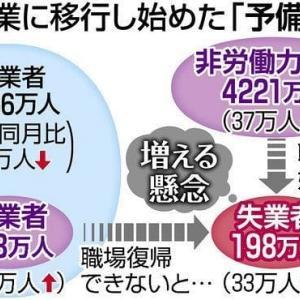 失業者200万人・休業者400万人の日本がアメリカから2兆4800億円でF35戦闘機購入。アメリカ国務省「アメリカの経済と雇用を支援するもので、アメリカは歓迎する」