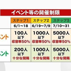 新宿シアターモリエール、濃厚接触者850人の衝撃。しかも全12公演で毎日観客らに感染者を生んでいたことが判明。なのに、安倍政権は5000人までのイベント開催を維持。