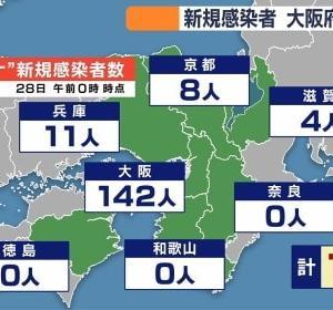 大阪でクラスター多発!新型コロナ感染者が3日間連続で100人超え!それでもイソジンの会は大阪市を廃止する住民投票を11月1日に強行します。大阪市民に対する愛が全くない私利私欲の大阪維新!