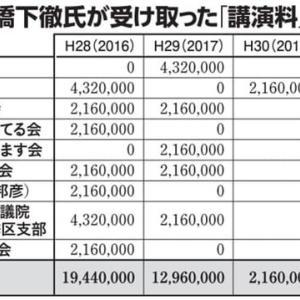 維新の会から1回216万円、3年間で3400万円以上講演料をもらっている橋下徹氏の大阪「都」構想押しは、金づる延命のための私利私欲。