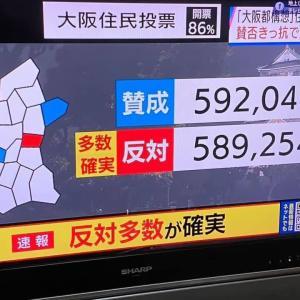 勝った勝った勝った(涙) 正義が勝った〜!!!!! 大阪市解体・廃止阻止!!大阪の、全国の良心派ありがとう!!!!!