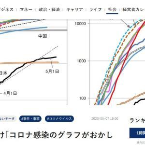 【不気味】世界中で日本だけ「新型コロナ感染者数のグラフがおかしい」と話題に
