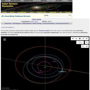 【2014 QJ33】18日「巨大小惑星」が地球に最接近…人類滅亡の危機へ
