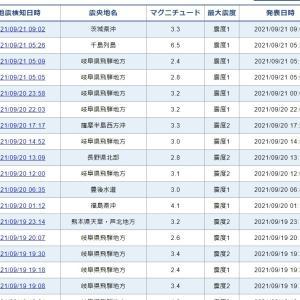 【前触れ】岐阜と長野での群発地震…昨年の震源と近く
