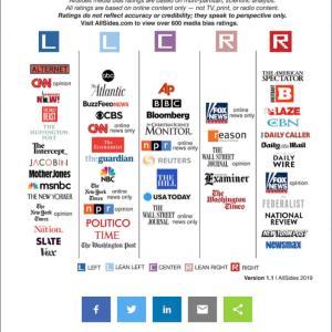 海外のメディアから情報収集をする際に気を付けること