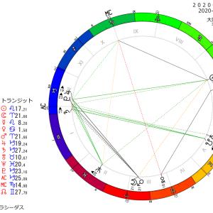 出生図の統合。10天体をそのハウスでどう活かすのかと向き合う。
