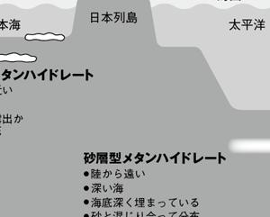 IBM 無限大133号 国産エネルギー 実は、日本は資源大国である - Japan