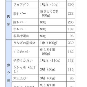 安価で栄養素が高い食材