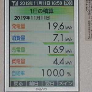 11月11日(月)の発電結果