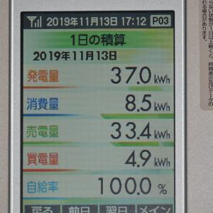 11月13日(水)の発電結果